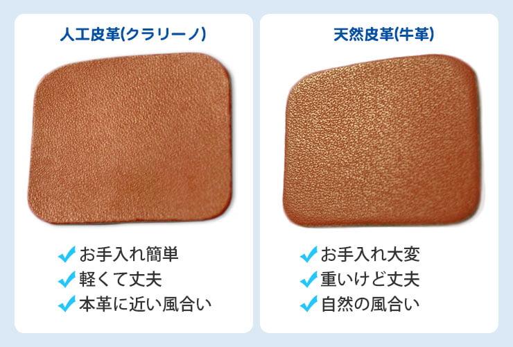 人工皮革と天然皮革キャメル